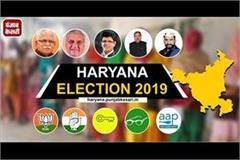 haryana vis election just a day for campaigning at star pracharak maidan
