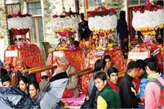 administration shivaratri