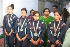 haryana sirsa asian yoga championship country