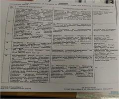 chandigarh administrative reshuffle transfer ias