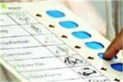 future of 2019 will show sub election of 8 lok sabha seats