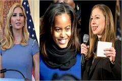 viral video of us president barack obama daughter smoking