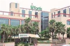 gurugram fortis hospital section