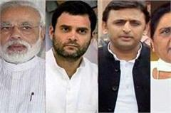 the final phase of up elections remained varanasi electoral battlefield
