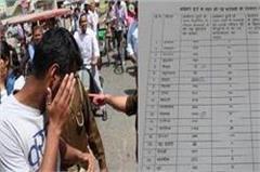 operation durga of haryana police
