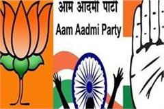 political stirring gurdaspur lok sabha seat