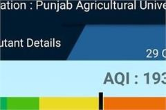 polluted air in punjab