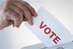 students union elections will strengthen democracy