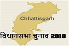 list of 37 candidates released by chhattisgarh congress