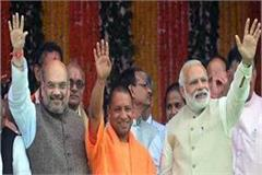 lok sabha elections 2019 bjp can cut tickets for 40 percent of mps in up