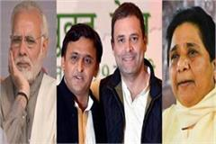 lok sabha election maha coalition to dust on bjp