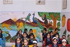 friendly class room for pre nursery classes
