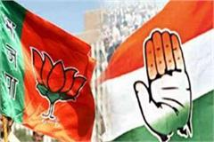 big blow to congress this veteran leader returns to bjp