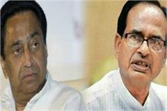mp election bjp over congress in dynasty