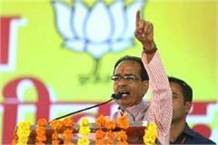 shivraj s attack on congress