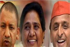 yogi akhilesh and mayawati will be the proud campaigner for up