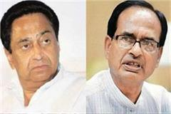 kamal nath questioned by jaitley 28 mama is there he will announce
