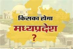 who will be madhya pradesh voting ends in mp