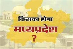 remaining 11 days and who will be madhya pradesh