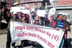 farmer against the government in lahaul