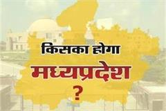 mp election the remaining 7 days and who will be madhya pradesh