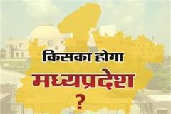 mp election remaining 6 days and who will be madhya pradesh