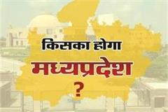 mp election the remaining 8 days and who will be madhya pradesh