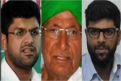 inld s big decision dushyant and digvijay chautala expelled from the party