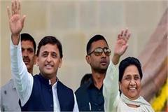 mayawati and akhilesh attack on congress