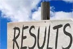 tgt medical  633 results declared