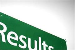 hpssc declared result of various posts