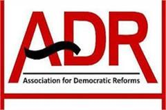 adr issued report