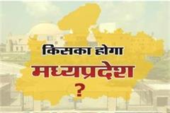 who will be madhya pradesh read today s special news