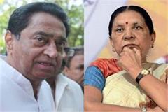 kamal nath proposed to form government