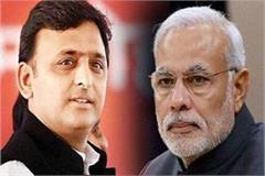 bjp wants to run the country according to its own accord   akhilesh