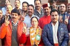 the big blow to the congress in sundernagar they join in bjp