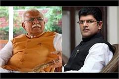 cm manohar lal khattar replied to rti report on gita jaynti