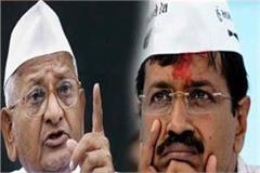 anna hazare takes the aap party said kejriwal drowned himself in corruption