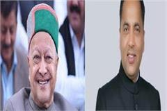 4 big decisions of congress government will be examined