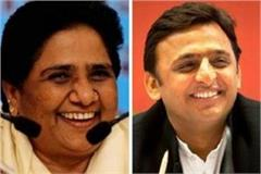 sp bsp alliance will be held in karana and vidhan parishad elections