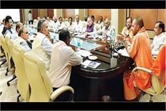 yogi adityanath cabinet approves the cement corporation