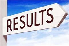 marketing assistant clerk test results declared know who succeeded