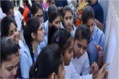 up board result 2018 results of up board declared click here to know