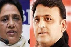 bsp sp who say i am together in up face to face in karnataka