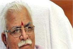manohar lal pays his kitchen and medicine expenses by his salary