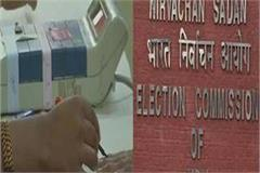 ec has given the confidence of proper action on complaints of evm