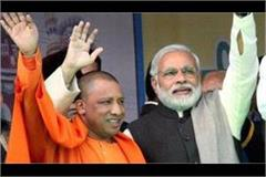 youth arrested for posting objectionable video about modi and yogi
