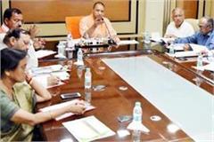 yogi cabinet decision on up police inspector bharti