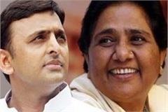 increase the scope of maya in sp bsp coalition