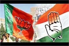results of the lok sabha elections will decide which level of candidate